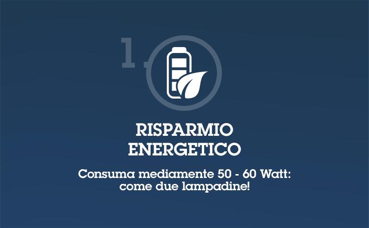 Wavin-Infografica-Ventilazione-Controllata-02